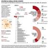 Belo Monte leva índios à prostituição, diz pesquisa